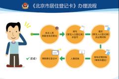 北京办卡换证常见问题汇总